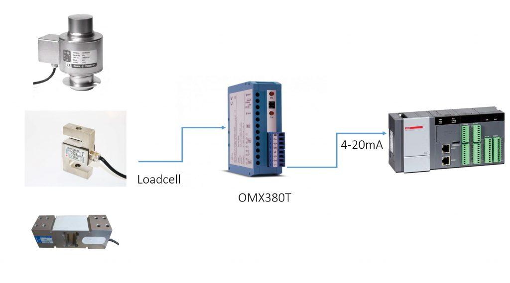 Bộ chuyển tín hiệu cân loadcell - OMX380T