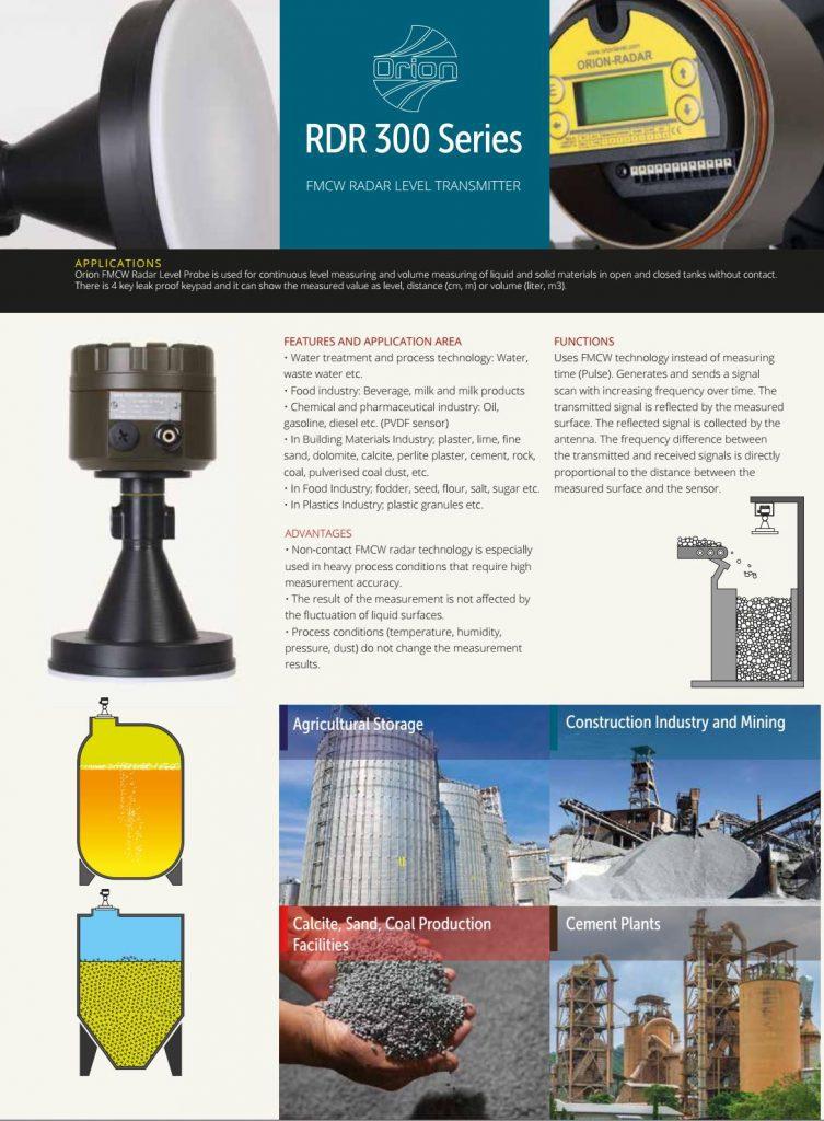 Cảm biến đo mức radar của hãng Orion