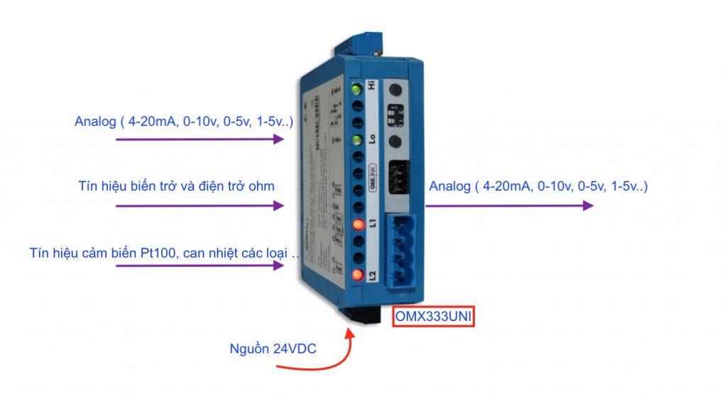 Bộ chuyển 4-20mA sang 0-10v Đa năng OMX333UNI