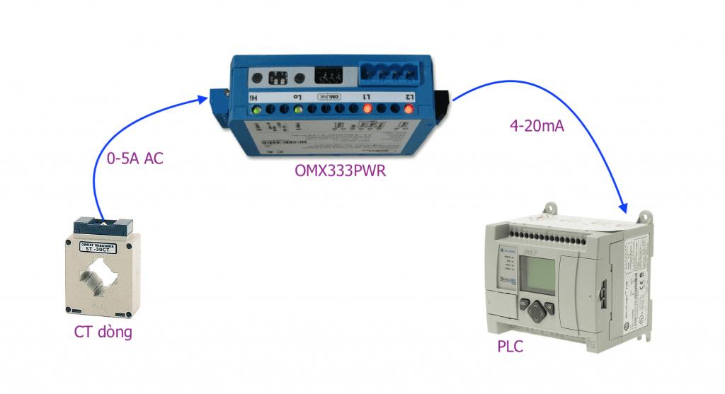 Mô tả ứng dụng bộ chuyển 0-5A ra 4-20MA
