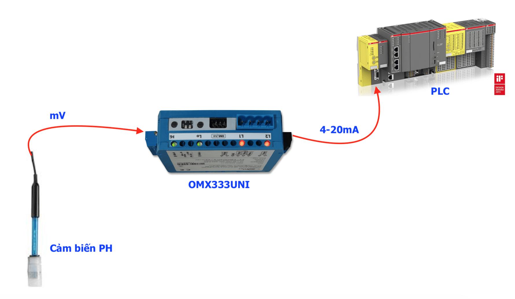 Bộ chuyển tín hiệu 75mV sang 4-20mA