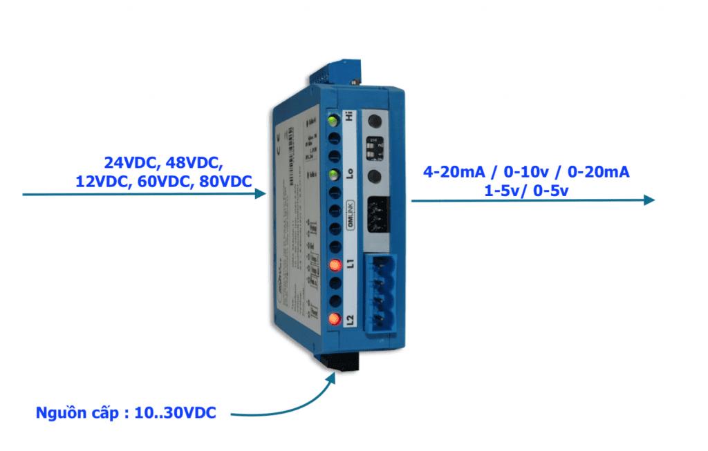 Bộ chuyển nguồn 24VDC sang 4-20mA