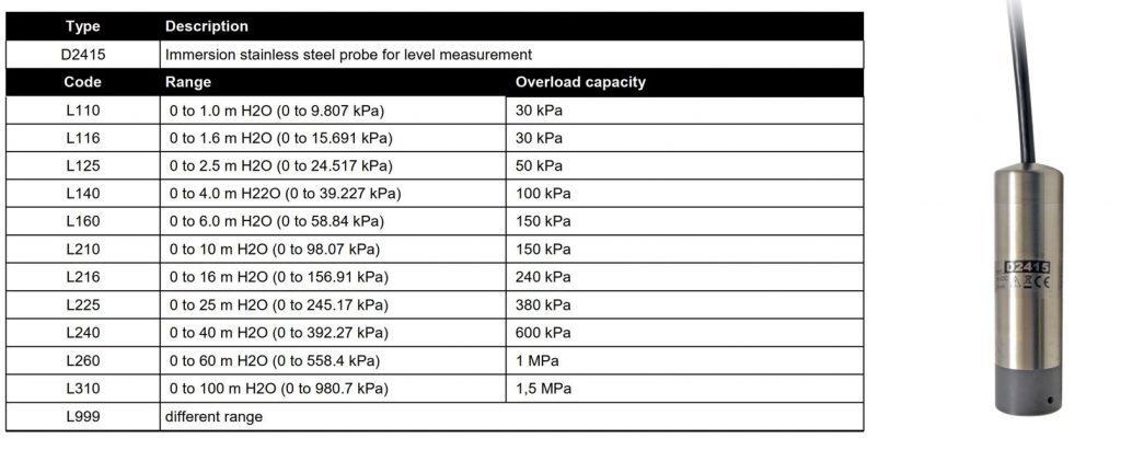 Cảm biến đo mức D2415L