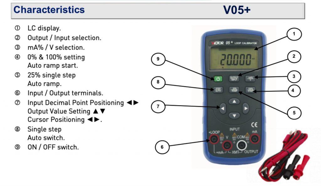 Bộ phát dòng 4-20mA V05+