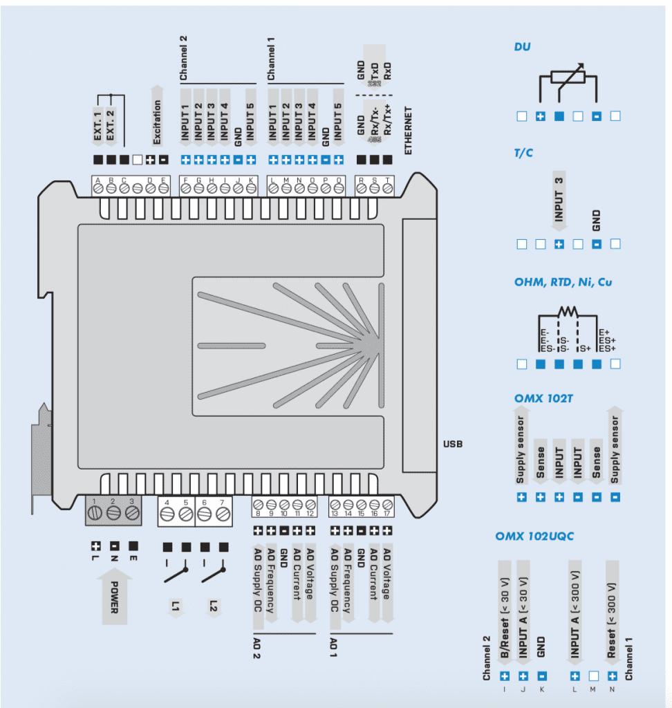 Sơ đồ đấu dây bộ chuyển đổi OMX102UNI
