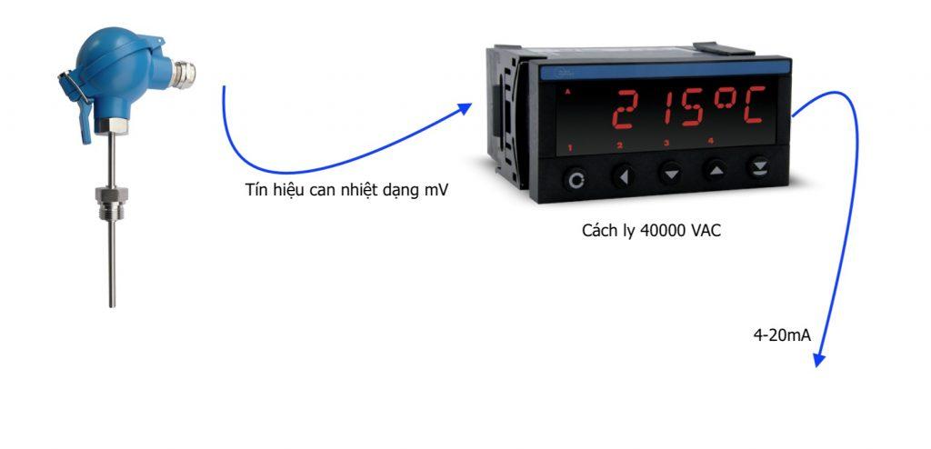 Bộ chuyển nhiệt độ sang 4-20mA có hiển thị