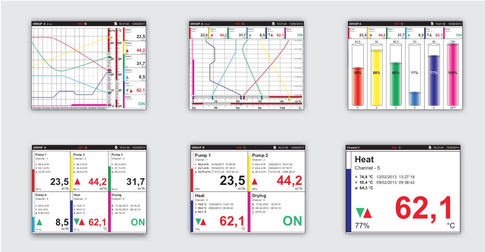 Giao diện hiển thị của bộ lưu dữ liệu