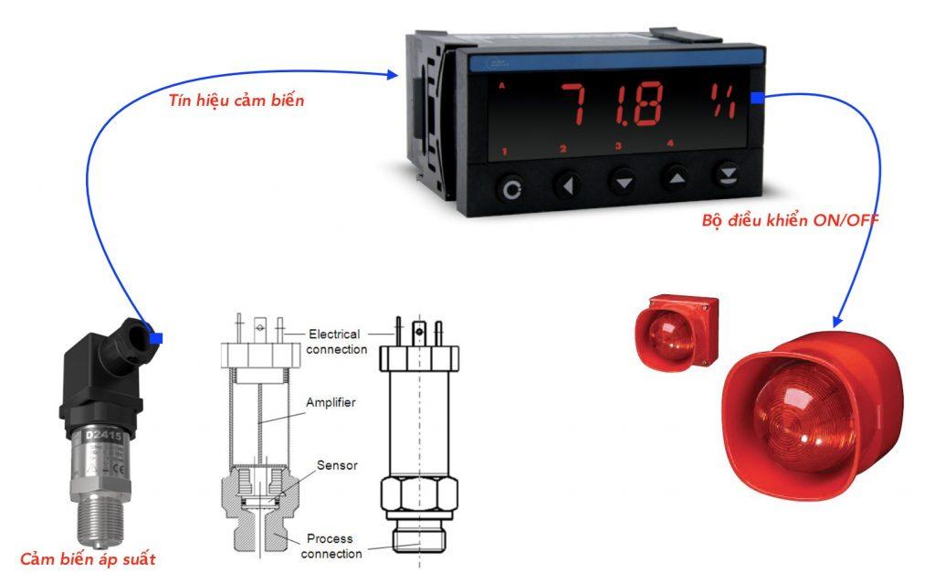 Bộ điều khiển áp suất - cảnh báo áp suất
