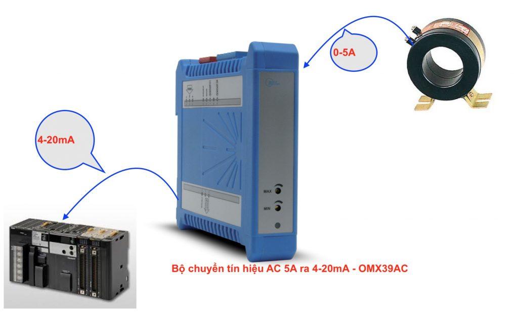 Ứng dụng bộ chuyển tín hiệu OMX39AC