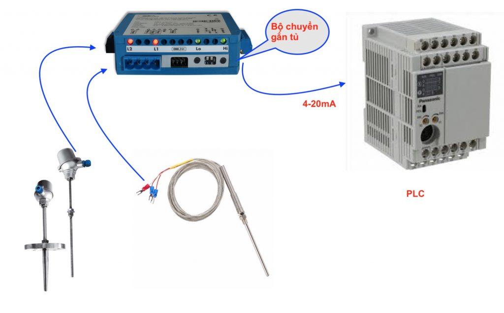 Bộ chuyển tín hiệu Pt100 dạng lắp DIN Rail