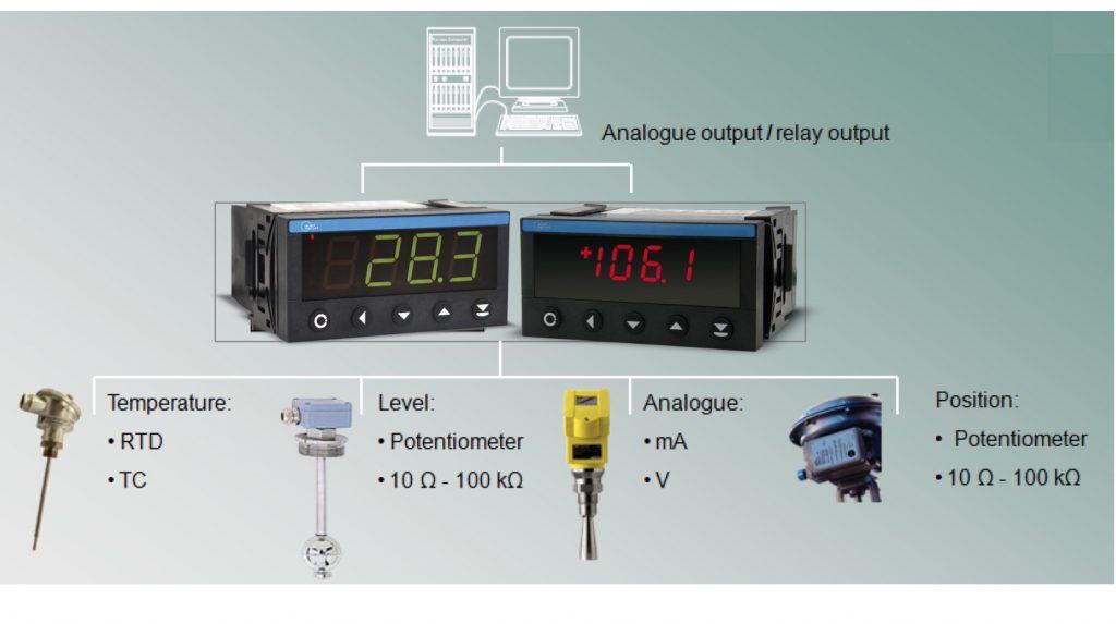 Mô tả chức năng dòng điều khiển và hiển thị áp suất