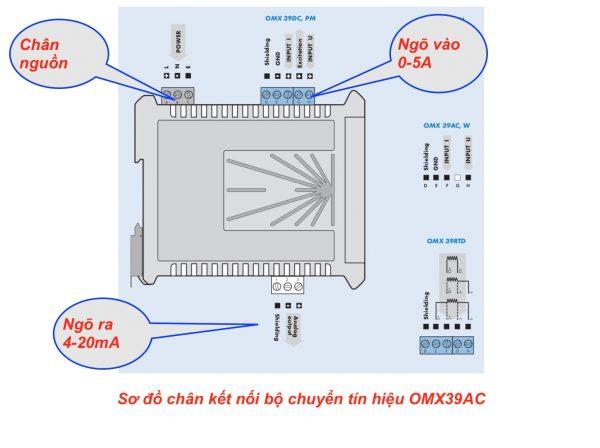 Sơ đồ chân bộ OMX39AC