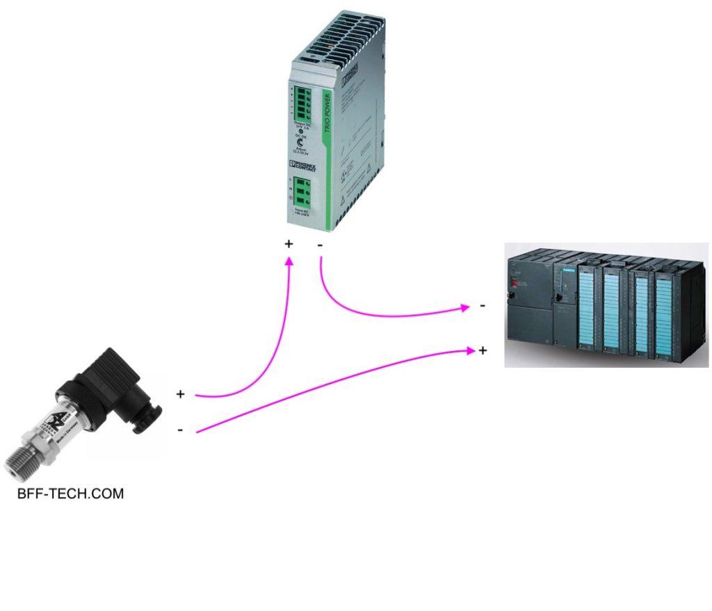 Kết nối cảm biến áp suất với PLC