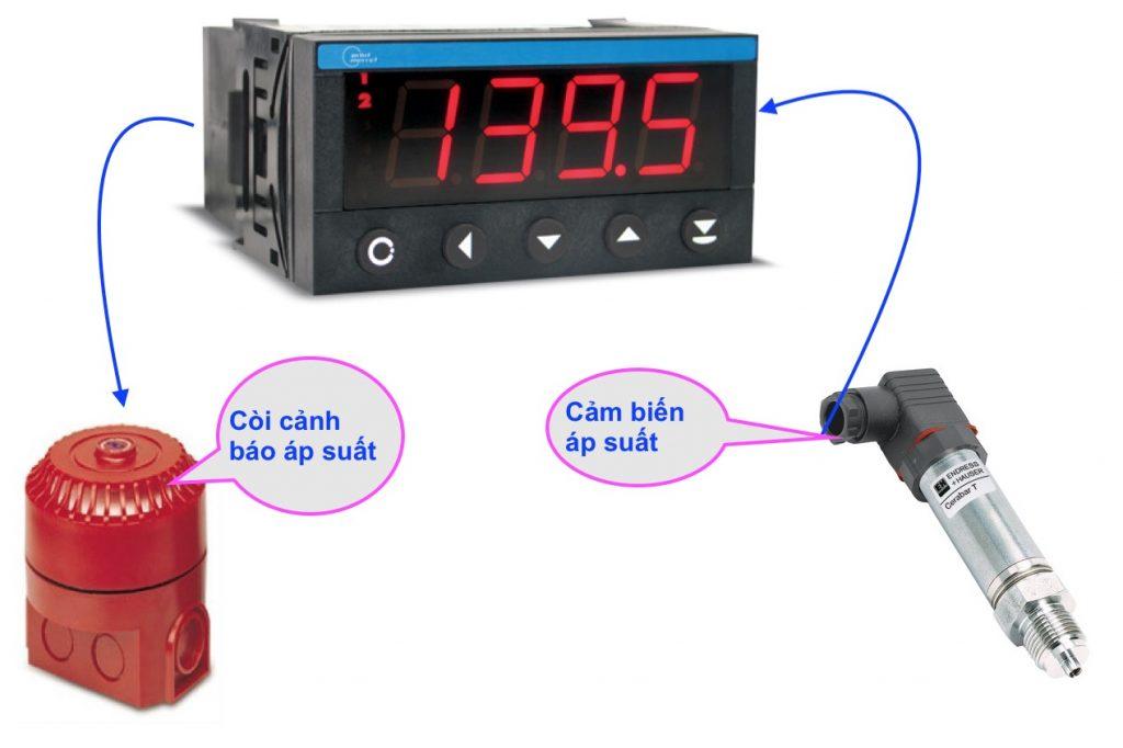 Bộ hiển áp suất và điều khiển OM402UNI