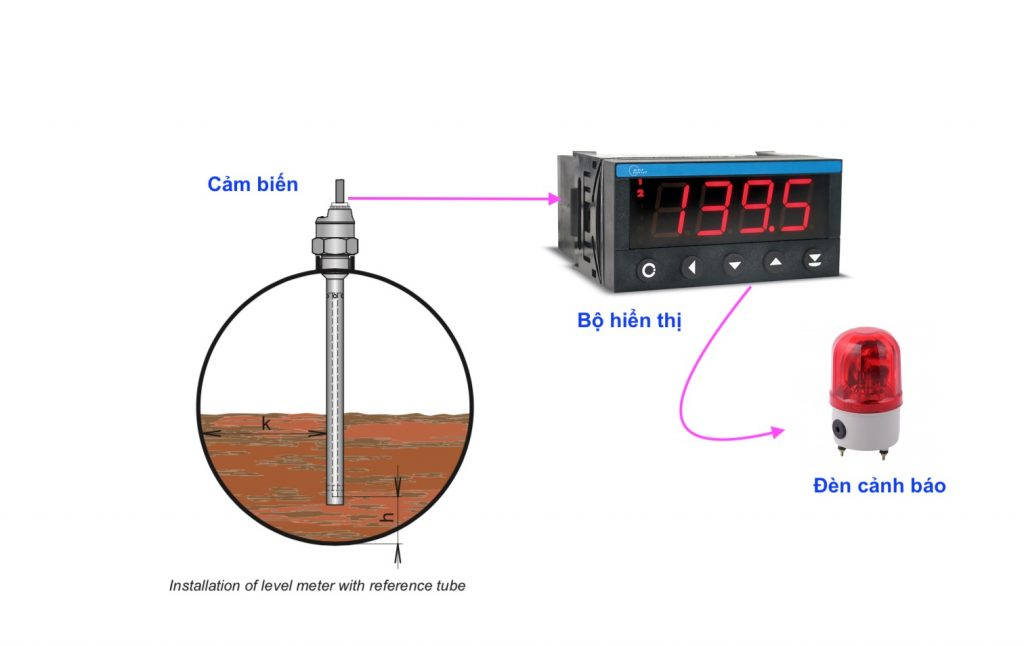 Ứng dụng cảm biến đo mức