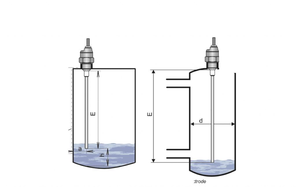 Cách lắp cảm biến đo mức liên tục
