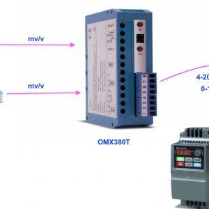 Ứng dụng bộ chuyển tín hiệu loadcell ra analog