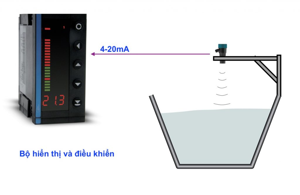 Bộ hiển thị mức nước