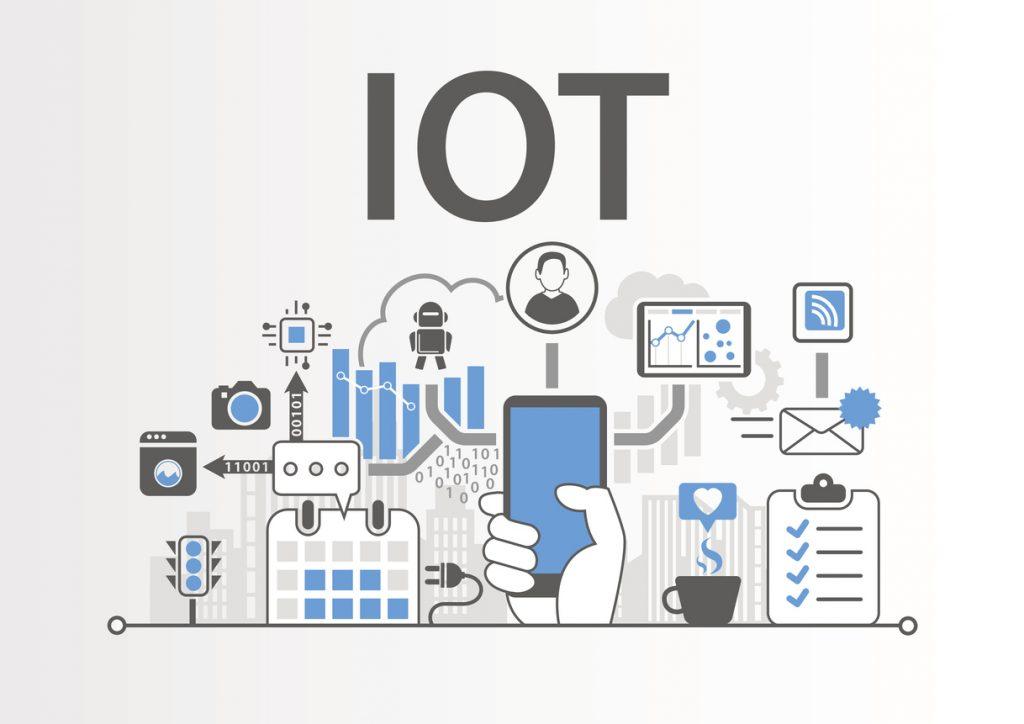 Định nghĩa về Iot
