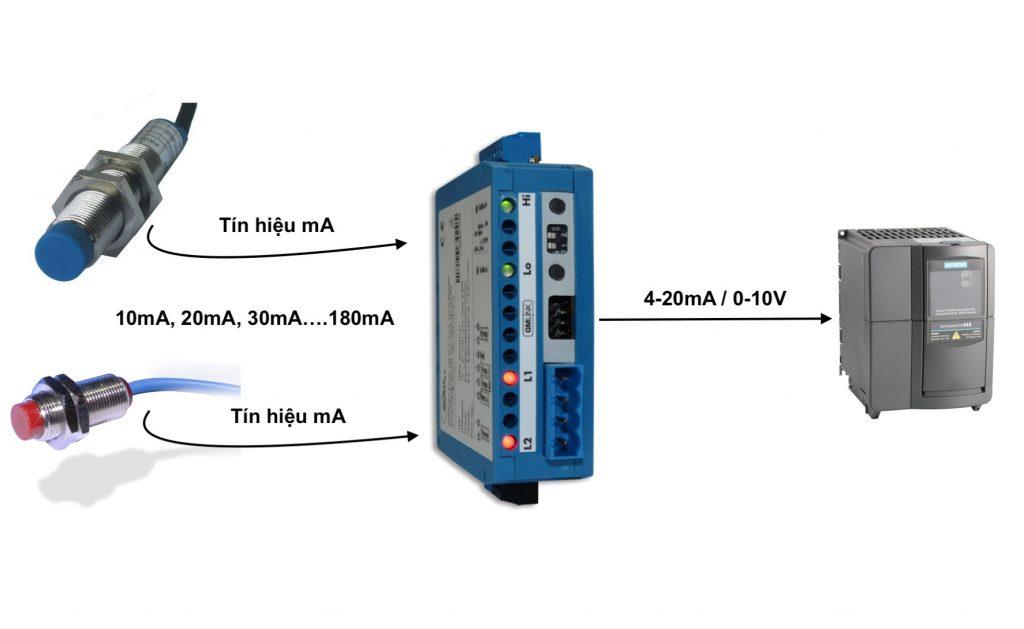 Bộ chuyển dòng điện 30mA, 40mA, 50mA sang 4-20mA - OMX333UNI