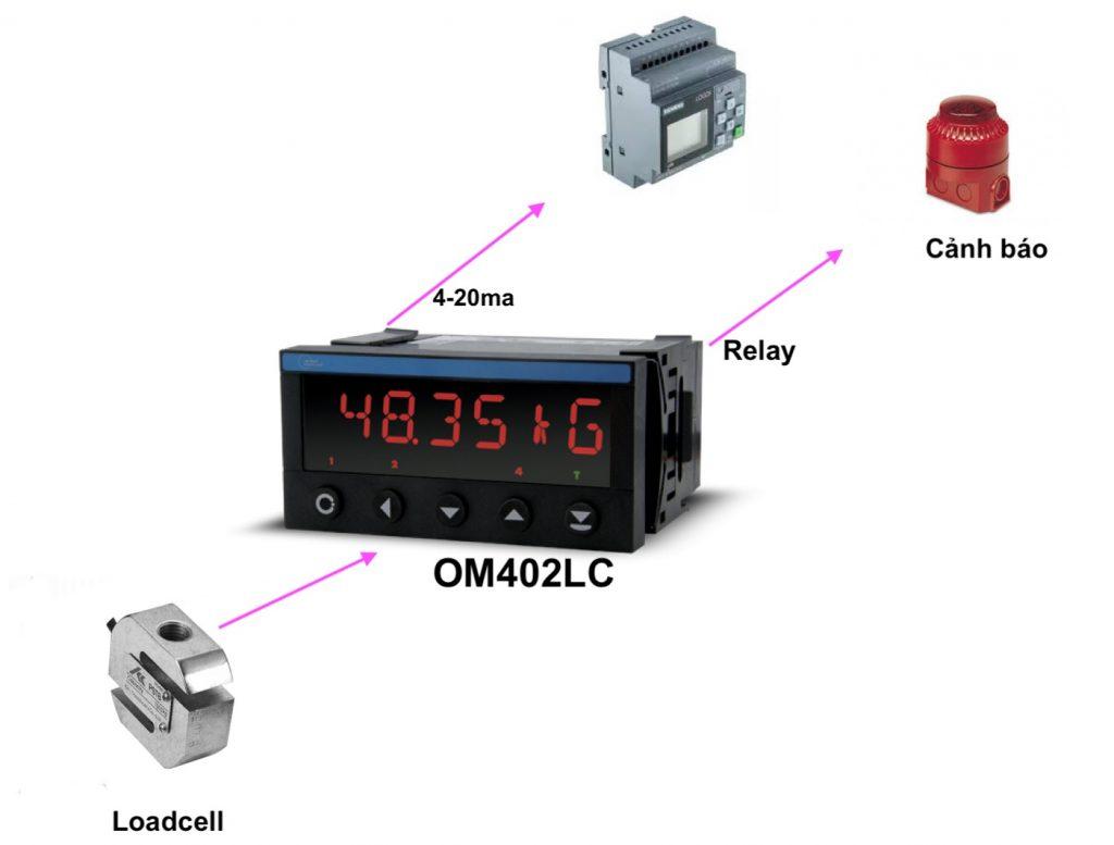 Bộ hiển thị loadcell và điều khiển
