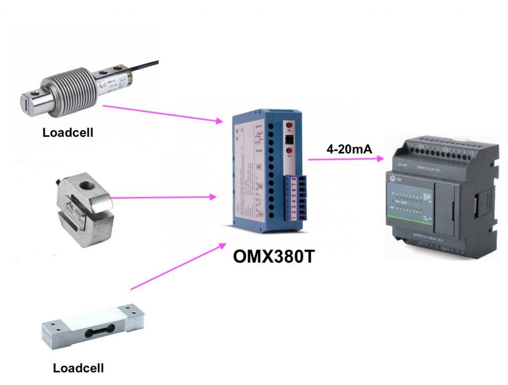 Ứng dụng bộ khuếch đại loadcell