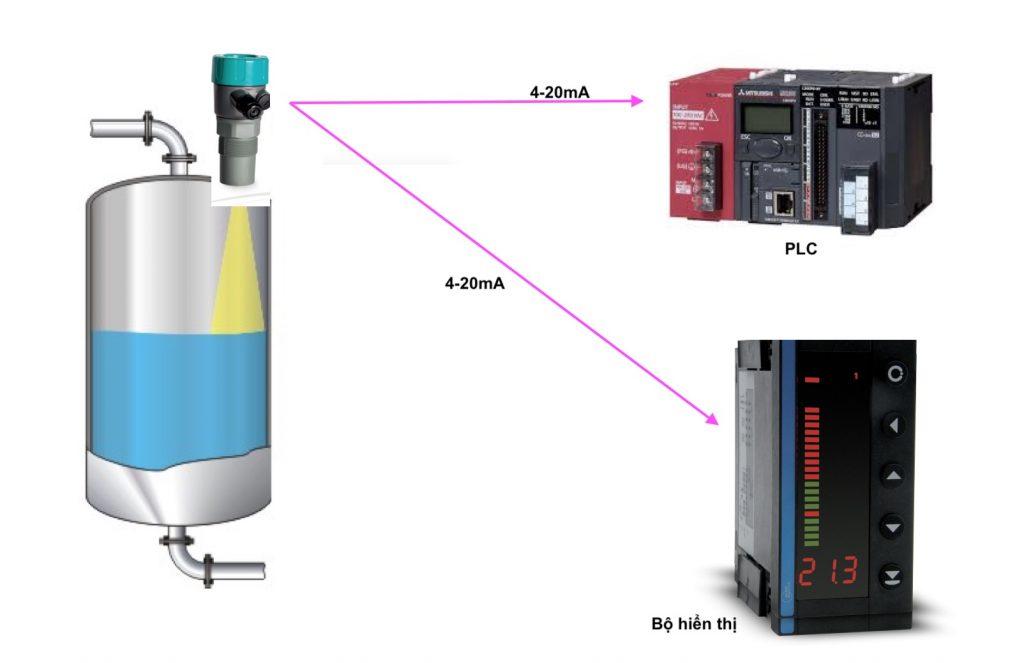 Ứng dụng cảm biến đo mức siêu âm