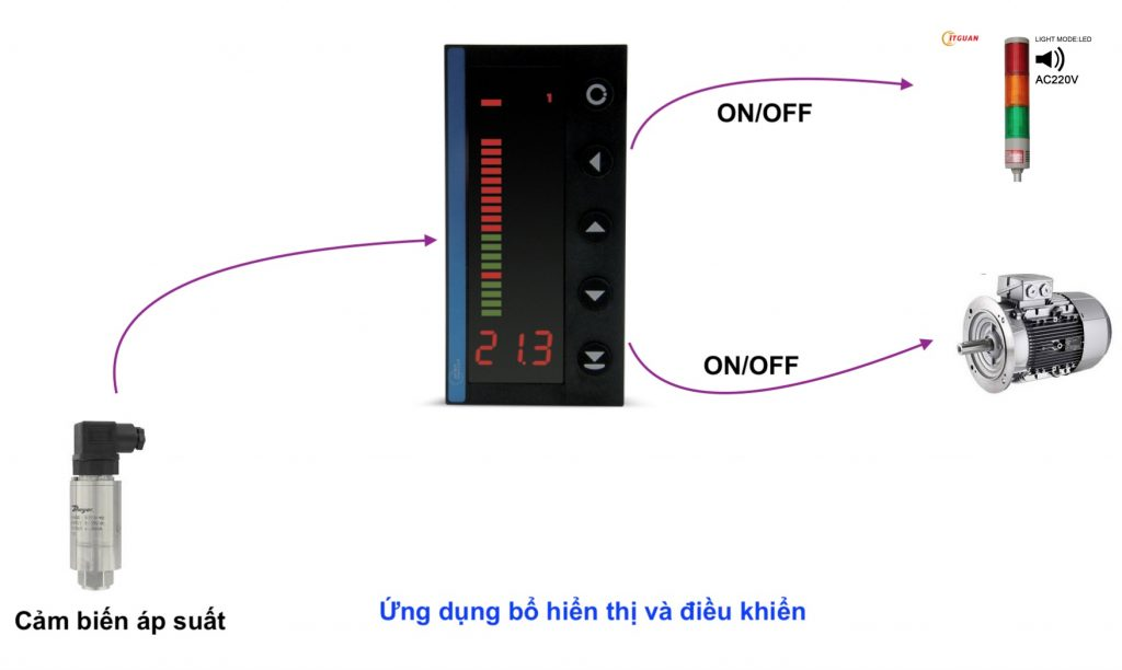 Điều khiển và hiển thị áp suất