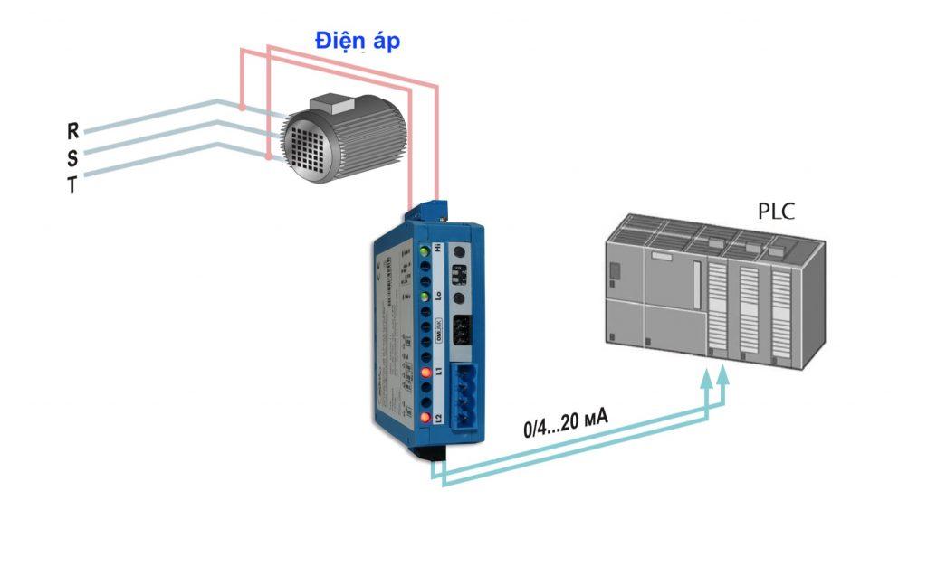 Ứng dụng bộ giám sát OMX333PWR