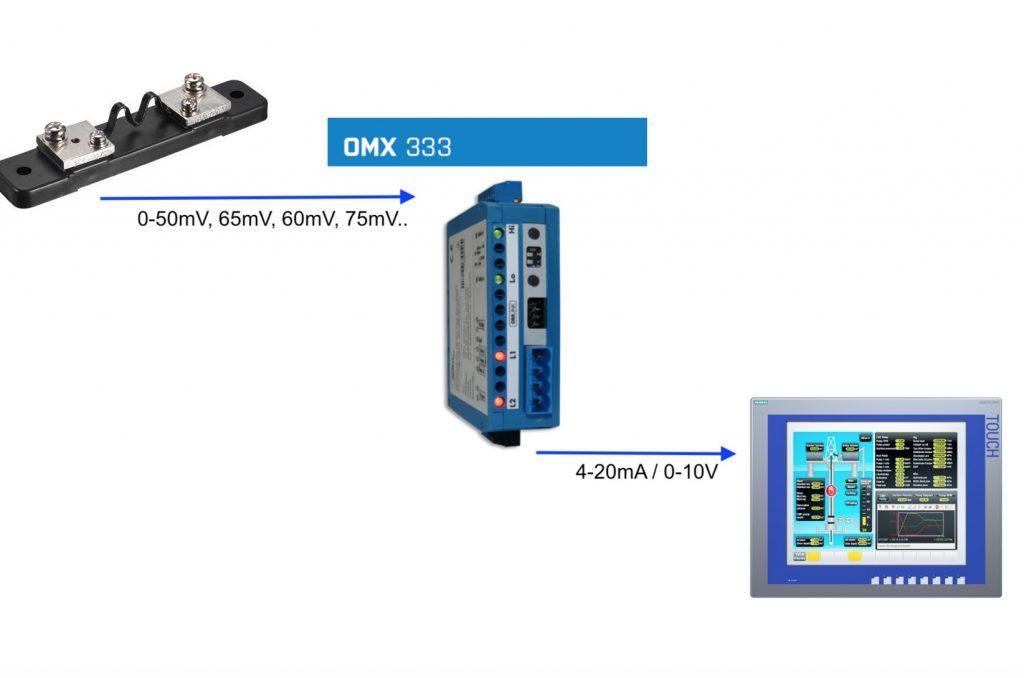 Ứng dụng bộ chuyển tín hiệu Shunt ra 4-20mA