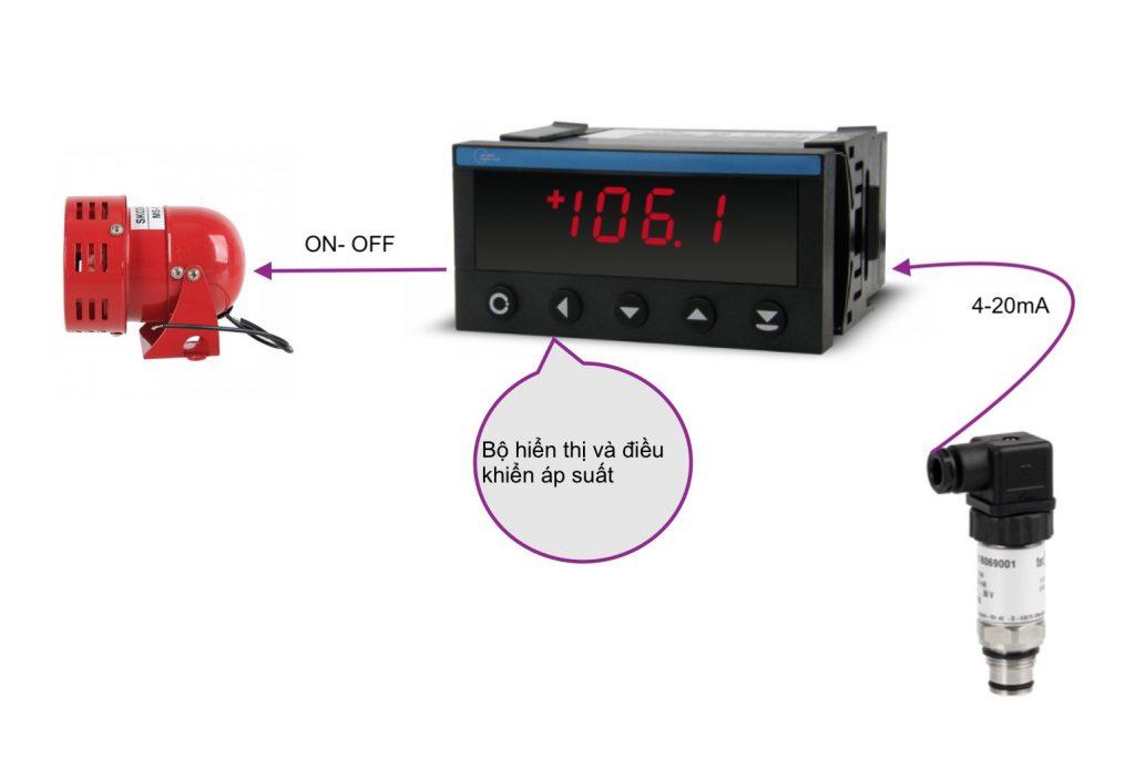 Bộ điều khiển áp suất với ngõ ra relay
