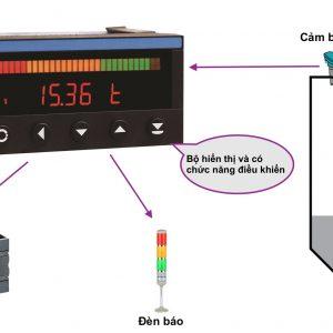Bộ hiển thị mức dầu và điều khiển OMB402UNI