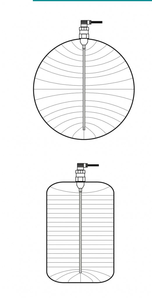 Kiểu lắp đặt của dòng điện dung