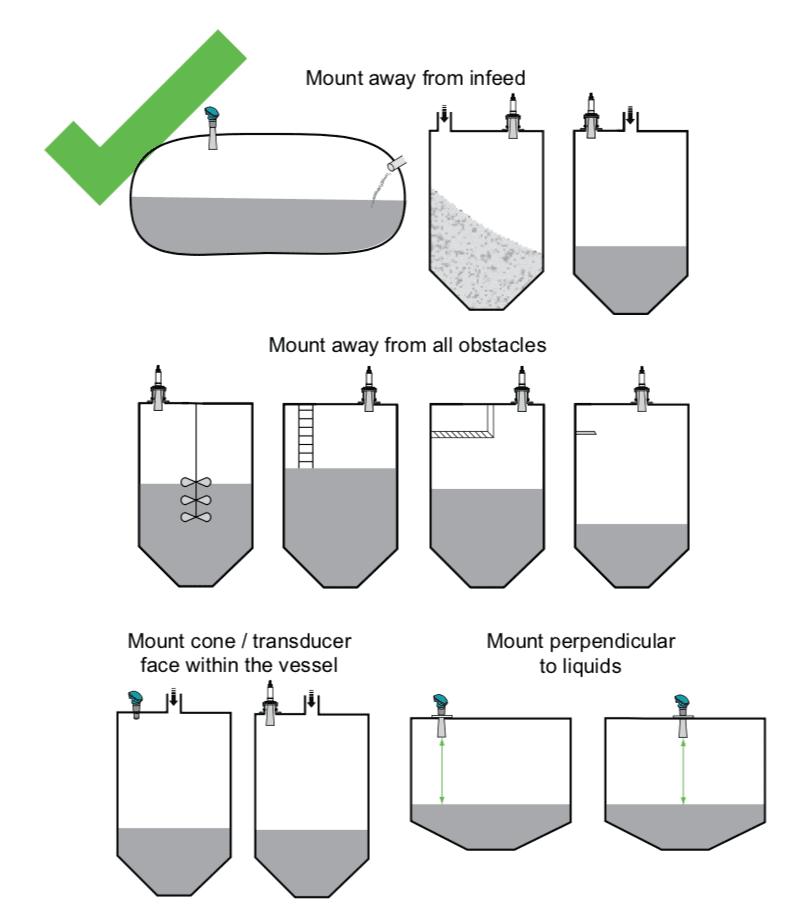 Cách lắp cảm biến trong các bể chứa