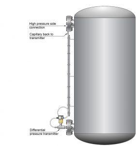 Ứng dụng chênh áp trong đo nước