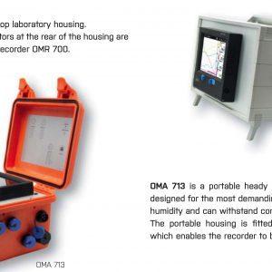 Kit của bộ OMR700