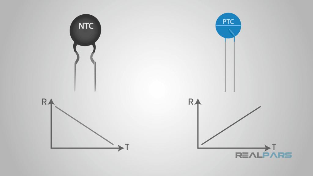 NTC và PTC có điện trở thay đổi ngược nhau