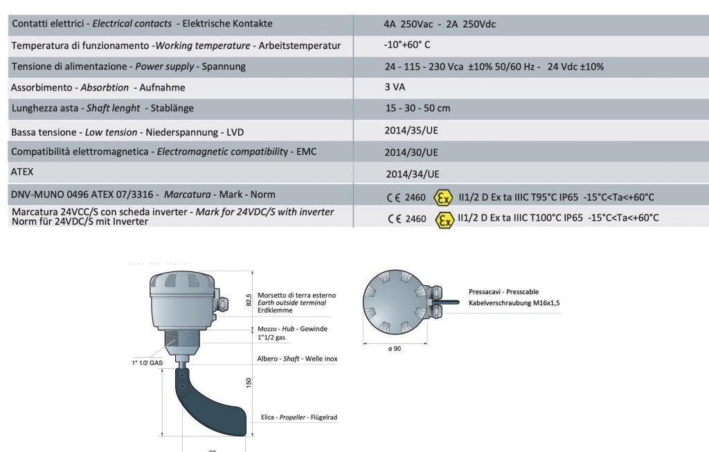 Thông số kỹ thuật của cảm biến