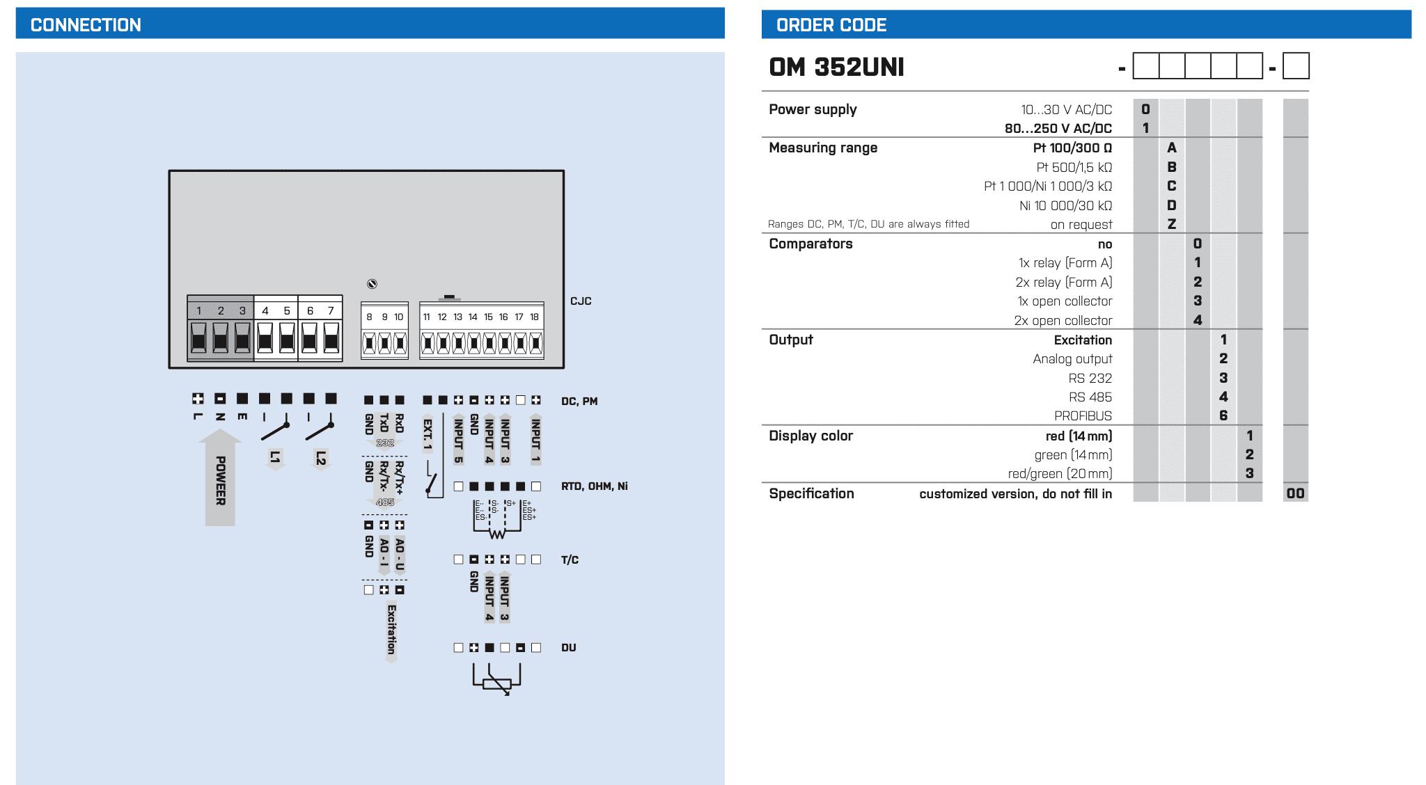 Thông số bộ điều khiển OM352UNI