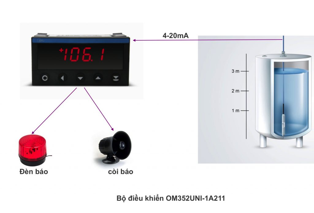 Bộ điều khiển mực nước OM352UNI-1A211