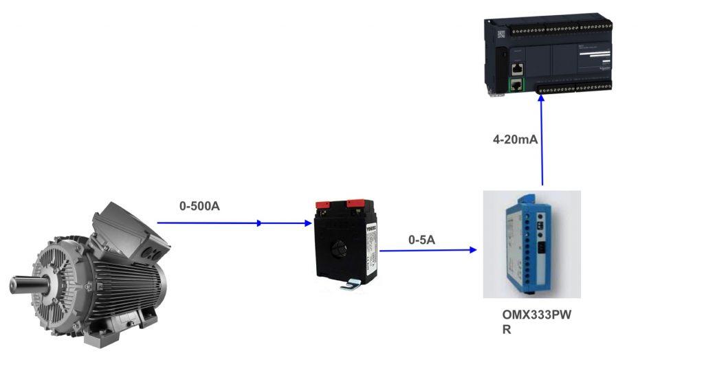 Bộ chuyển dòng 0-5A, 0-1A ra 4-20mA