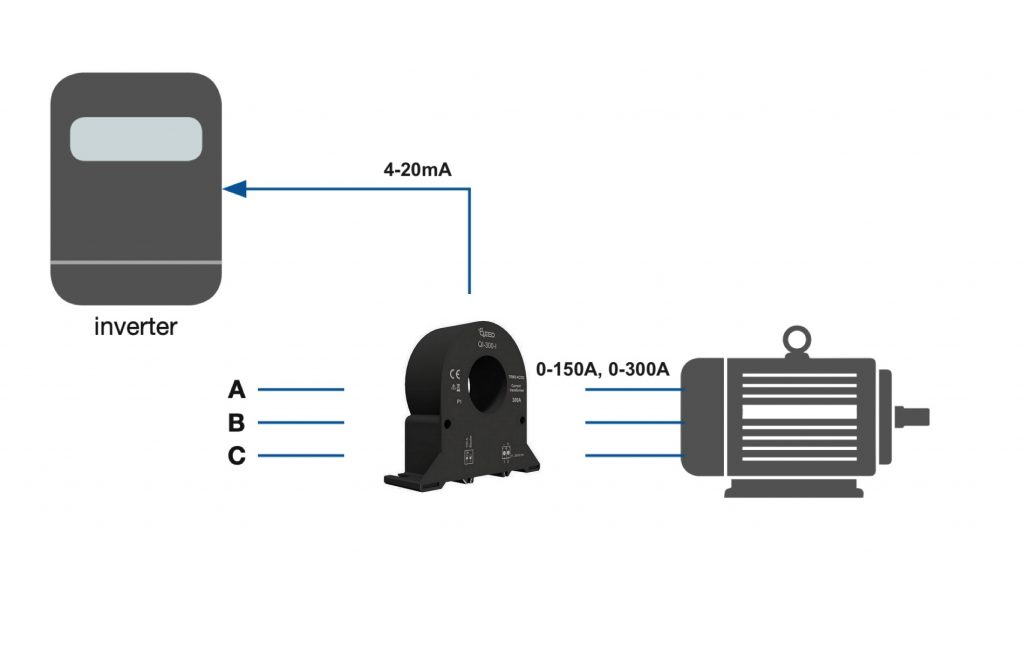 Bộ chuyển tín hiệu dòng ra analog 4-20mA