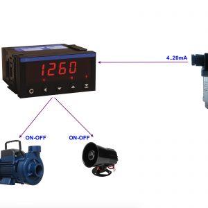 Ứng dụng bộ điều khiển áp lực