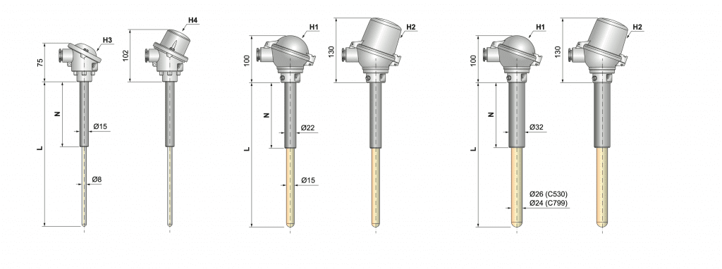 Thermocouple type B - can nhiệt B