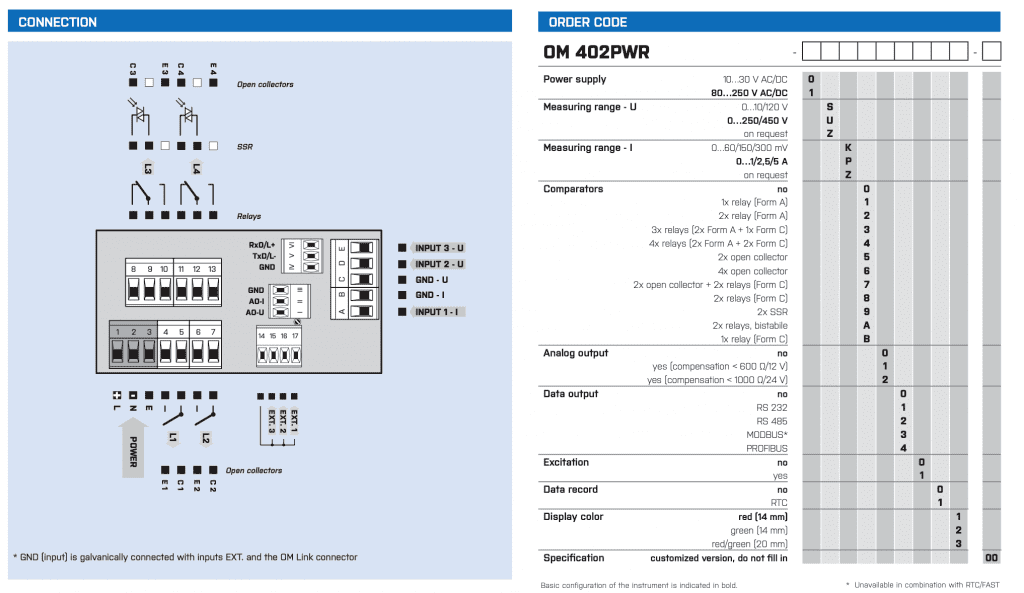 Bảng code của OM402PWR