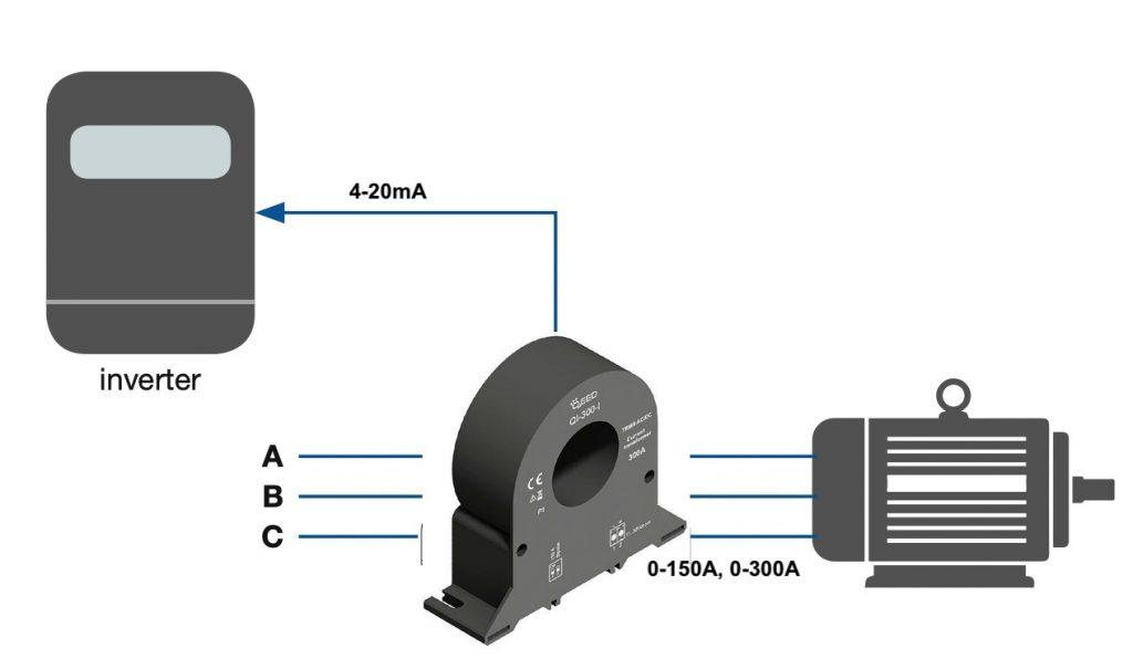 Bộ biến dòng ngõ ra analog 4-20mA