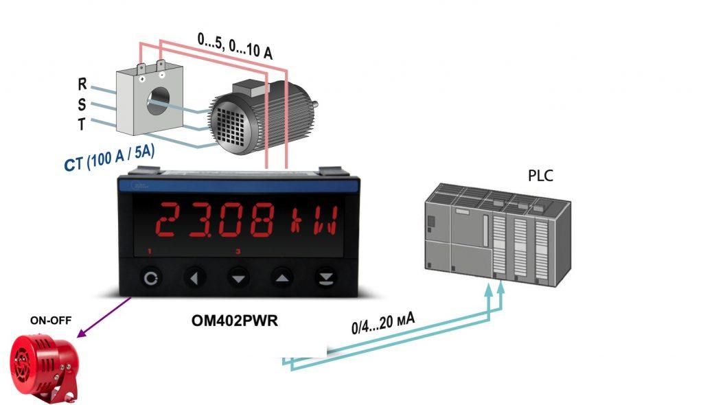 Hiển thị công suất từ dòng điện