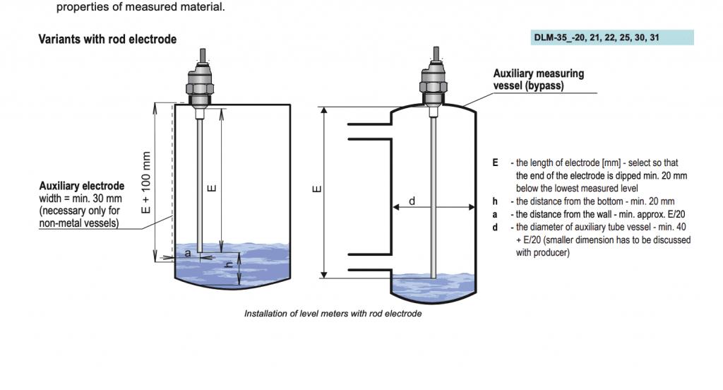 Cách lắp dòng điện dung đo mức
