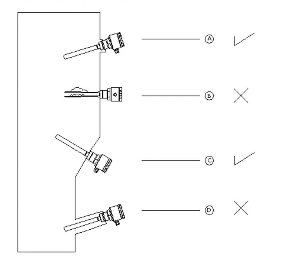 Cách lắp cảm biến dạng rung