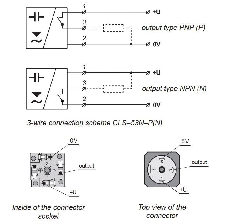 CLS-53N-PNP